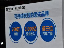 引40余款车型 东风有限2022目标260万辆